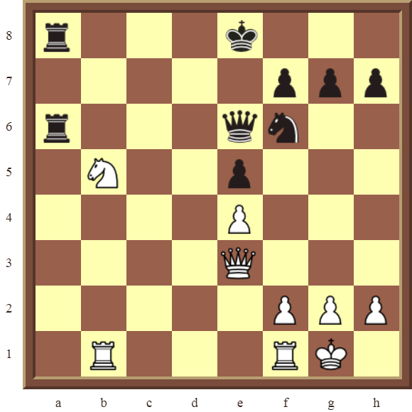 White to move and win the black Queen for a Knight in two moves!