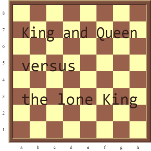 Checkmate Pattern 2: The King and Queen versus the lone King checkmate.