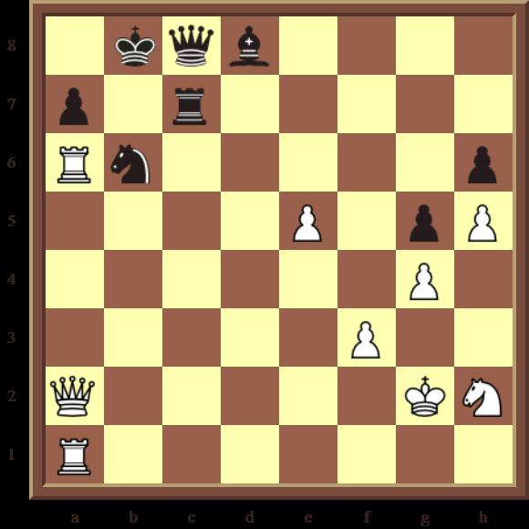 Paikidze Threatens 2-move checkmate!
